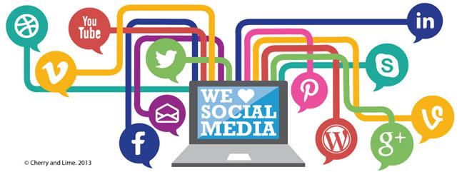 Las redes sociales para que el blog funcionen